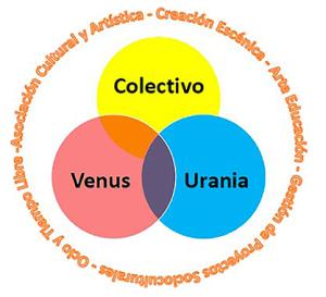 Venus Urania CAMPUS