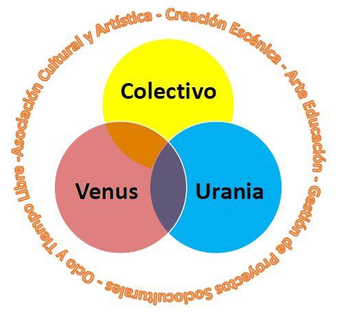 Colectivo Venus Urania Asociación Cultural y Artística