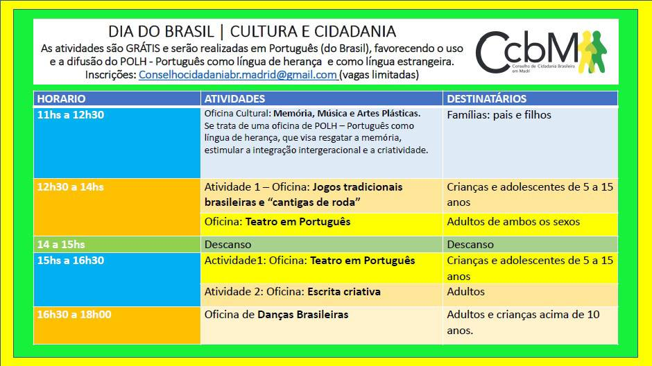Dia do Brasil Madrid Infantil 2017